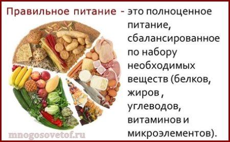 Основные ошибки правильного питания